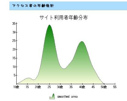 nakanohito110722.jpg